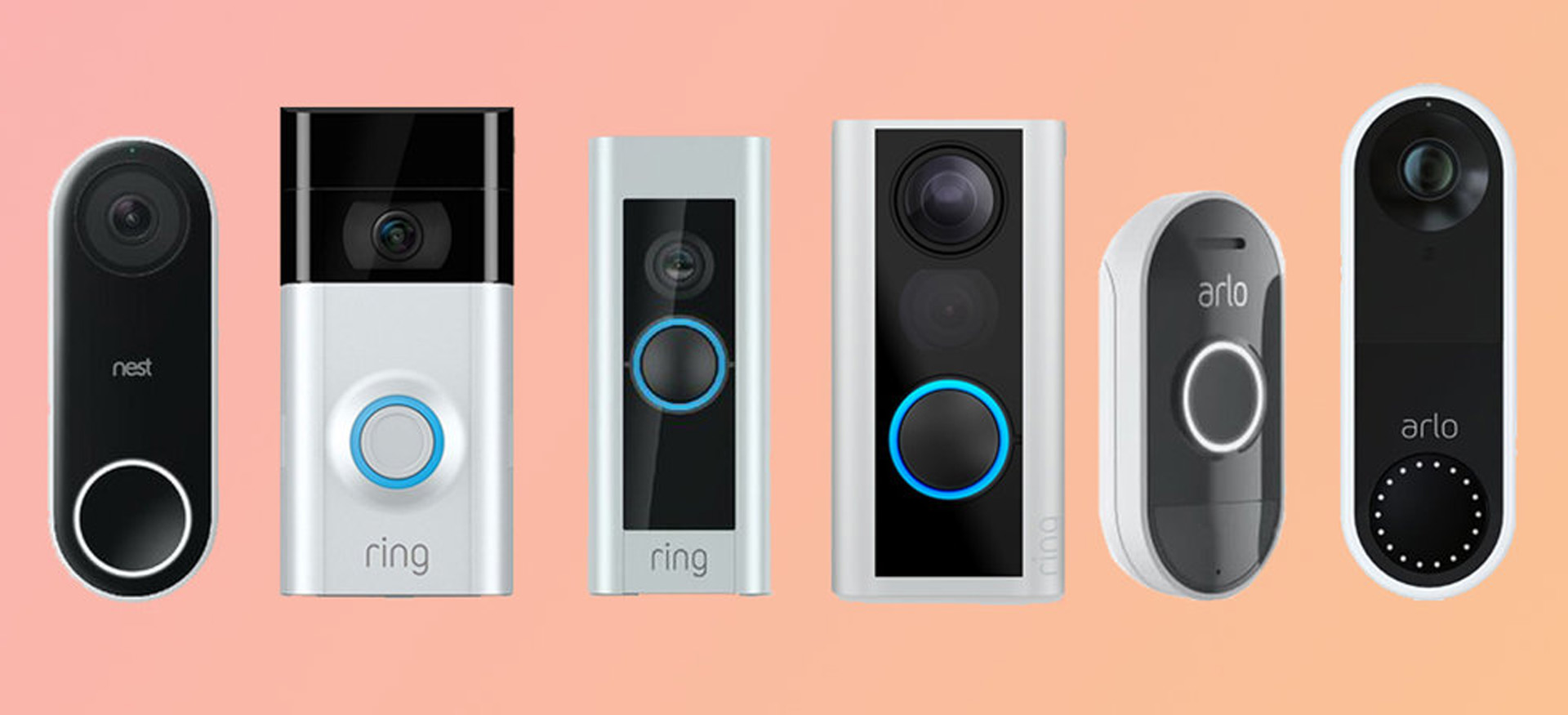 Can Video Doorbells Really Replace a Hard Wired CCTV System