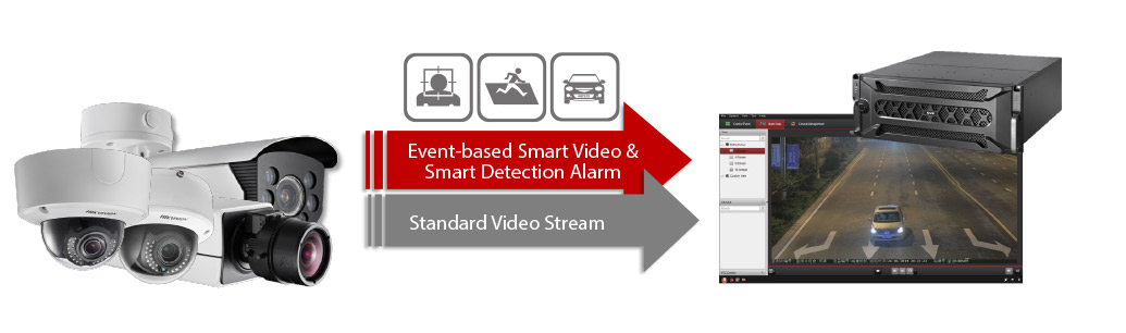 Hikvision Smart Technology